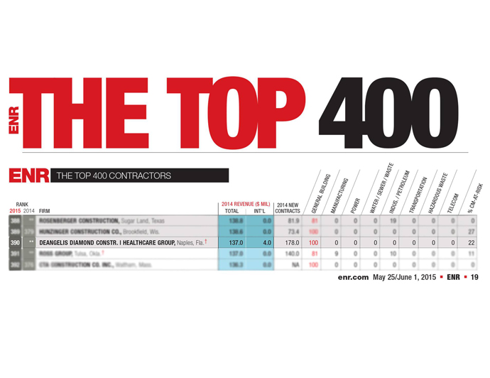 DeAngelis Diamond Makes ENR's Top 400 Contractors